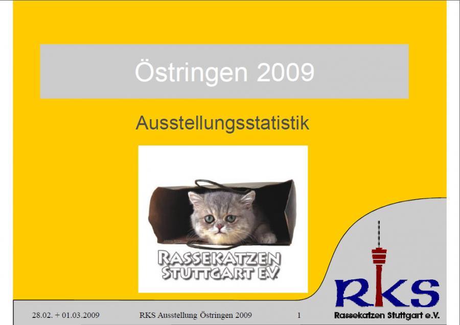 Ausstellungsstatistik von Östringen