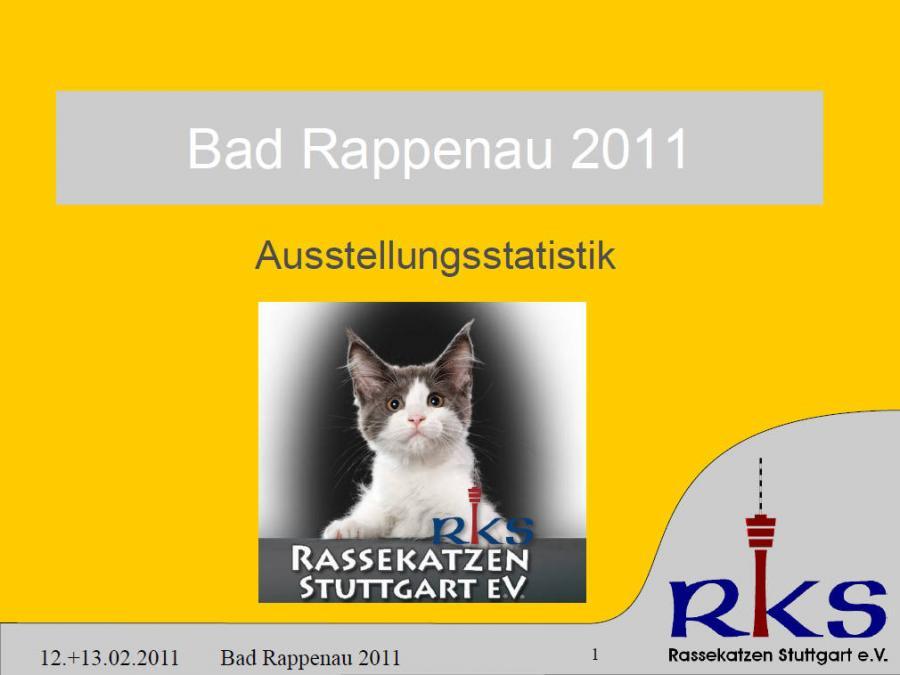 Ausstellugsstatistik von Bad Rappenau